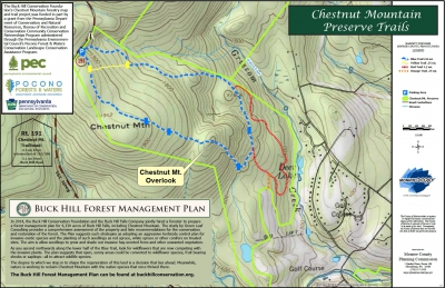 Chestnut Mountain Nature Trails