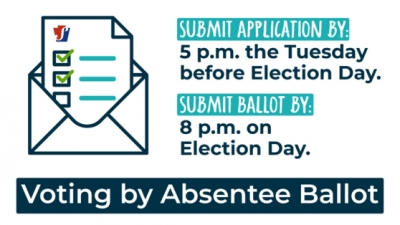 Are you signed up to vote by mail ballot in the upcoming primary election?